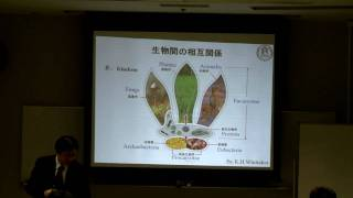 Biological Science Lecture#004 Prof. X. Xing  2/8