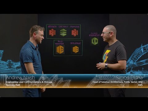 Australia Post: Secure Code Deployment in a Serverless Application Environment