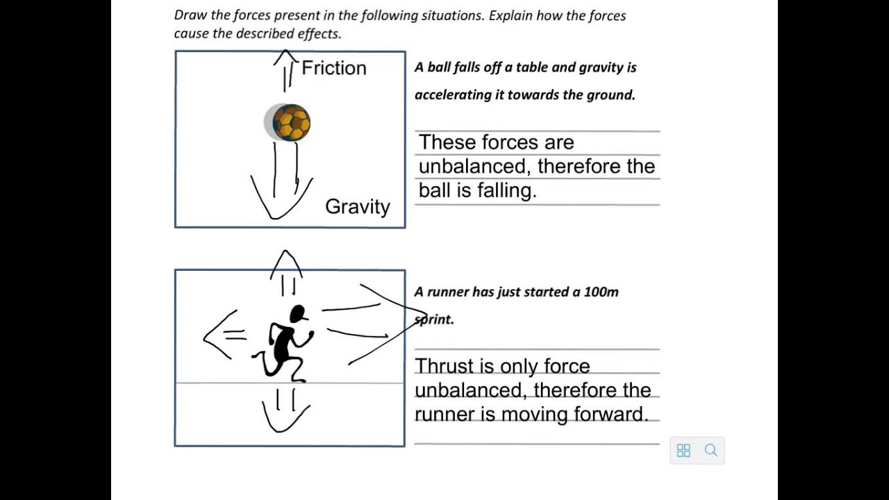 Drawing force arrows and explaining them YouTube – Force Diagrams Worksheet