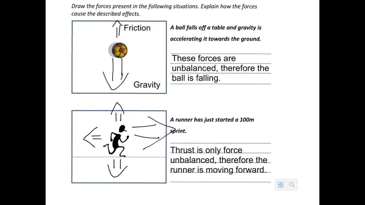 Worksheet Force Diagrams Worksheet Grass Fedjp Worksheet Study Site