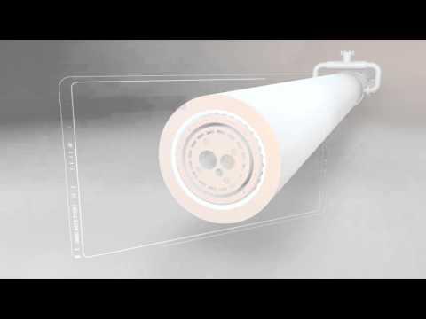 KHD Burner Systems