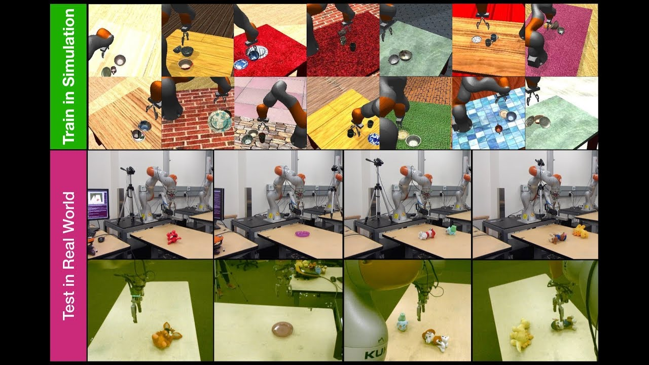 Sim2Real View Invariant Visual Servoing by Recurrent Control