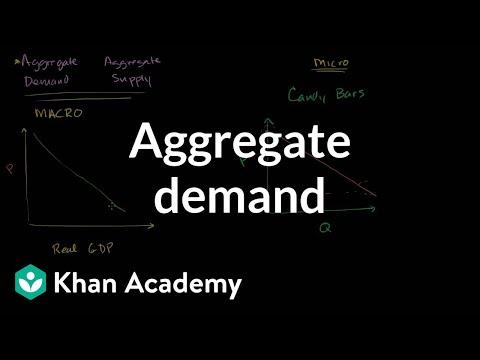 Aggregate Demand | Aggregate Demand And Aggregate Supply | Macroeconomics | Khan Academy