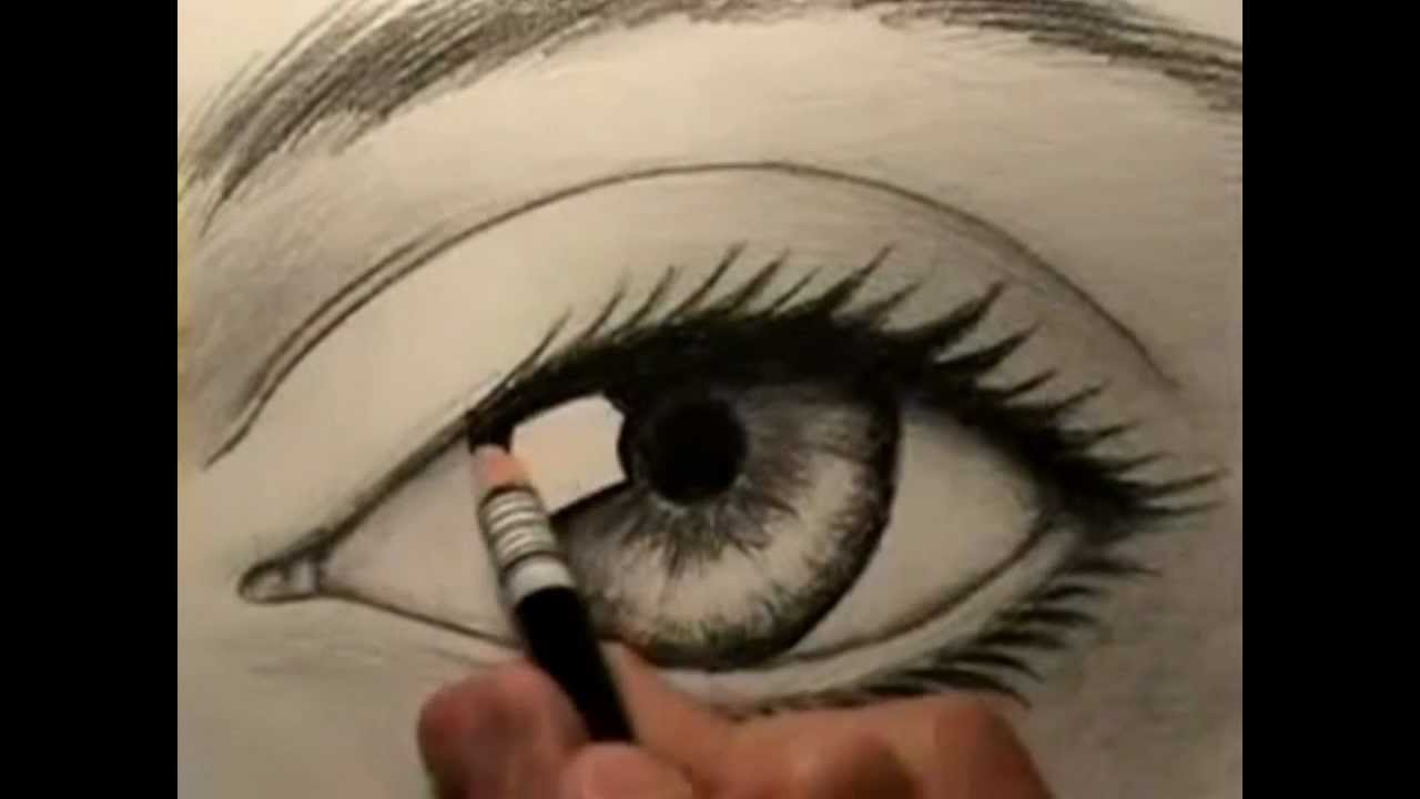 Easy Cool Eyes To Draw How A Human Eye Youtube
