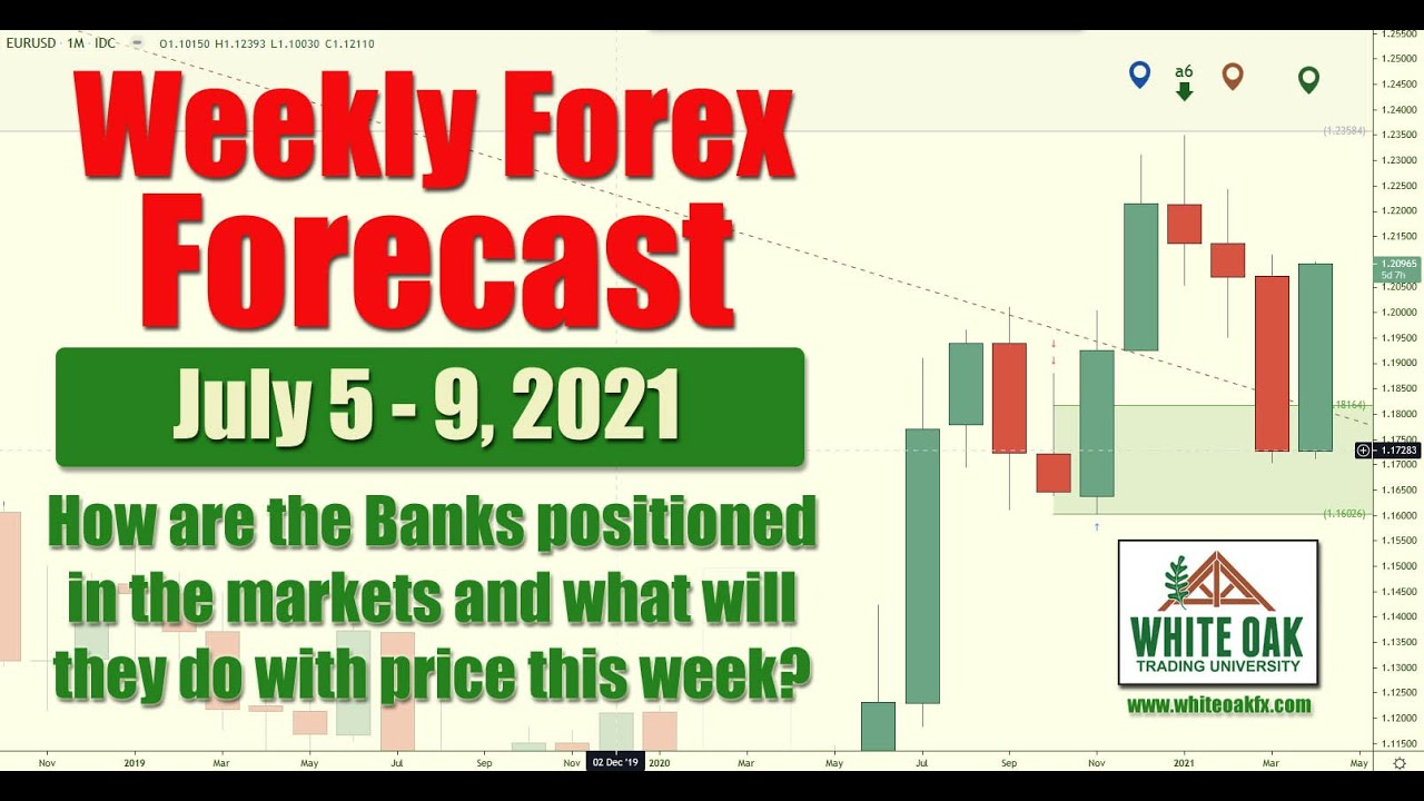 🚨Weekly Forex CoT Data Forecast Analysis for Forex Trading. CFTC CoT Report Explained. July 5,  2021