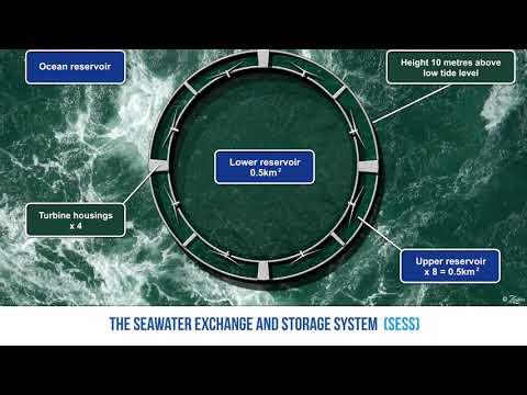 Exciting Renewable Ocean Energy Breakthrough Part 1