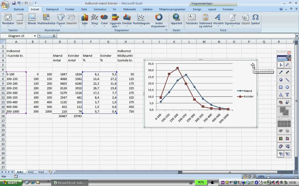 Excel Diagrammer 2 PunktdiagramAvi  YouTube