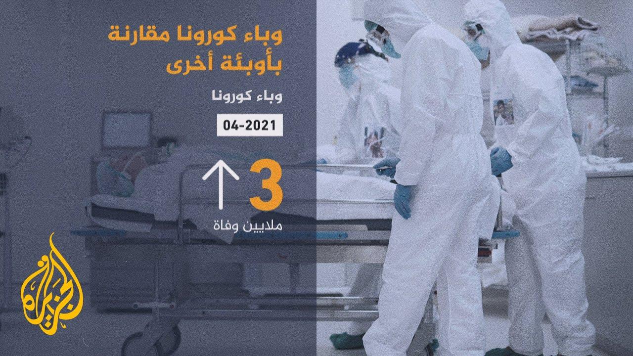 الوفيات بفيروس كورونا مقارنة بفيروسات مميتة تعرضت لها البشرية  - 03:58-2021 / 4 / 18