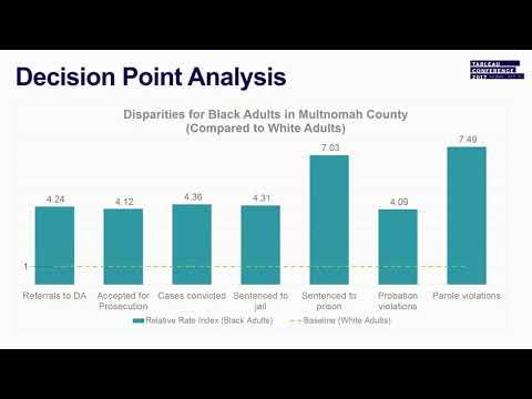 Multnomah County Racial and Ethnic Disparity Dashboard