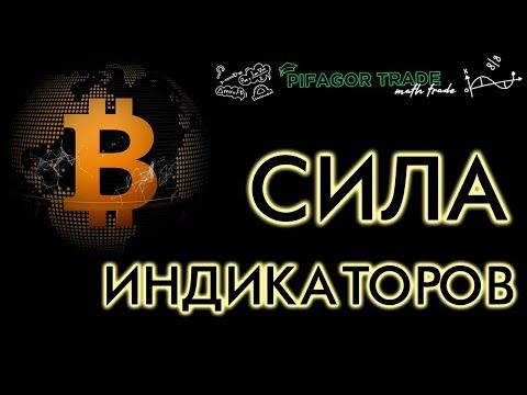 АНАЛИЗ ИНДИКАТОРОВ СОВМЕСТНО С Pifagor Trade | КРИПТОВАЛЮТА, БИТКОИН