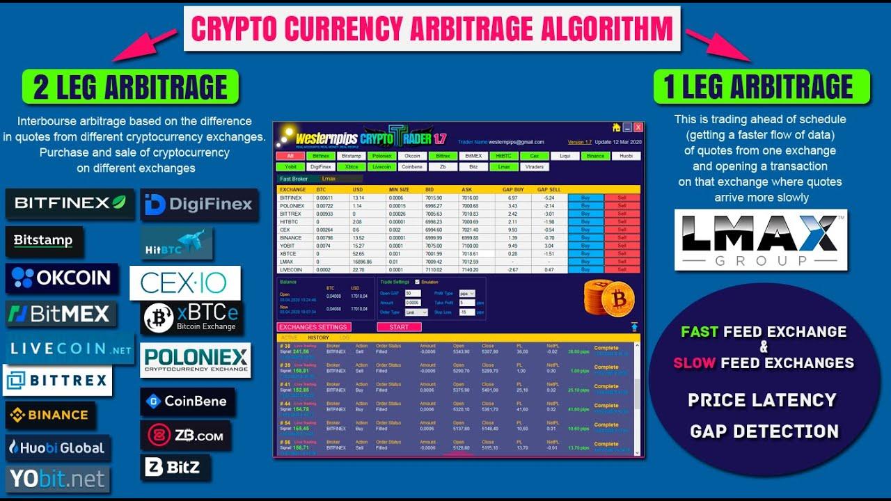 login profitto bitcoin