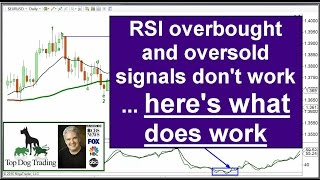RSI indicator trading strategy, Part 1