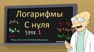 Логарифмы с нуля. Урок 1