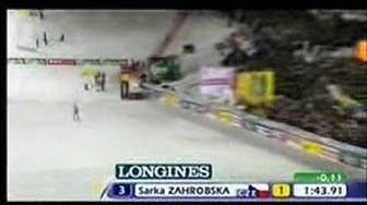 Český sport - Czech sport