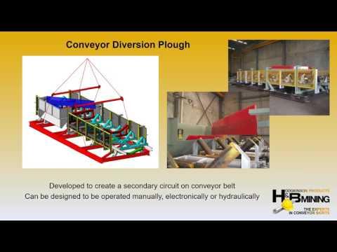 H & B Mining Easy Maintenance Conveyor Products