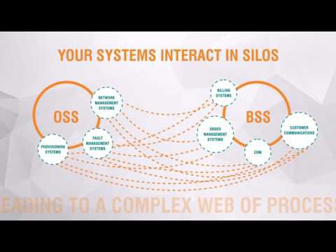 360 degree customer view of interactions to enhance your business agility