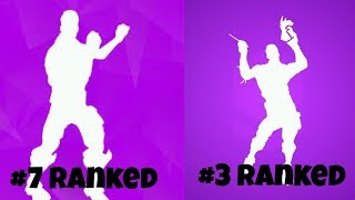 Ranking Every Epic Emote in Fortnite Battle Royale from Worst to Best
