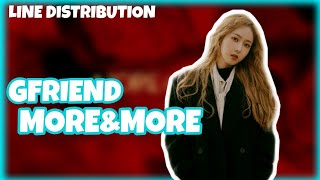 How Would GFRIEND(여자친구) Sing 'More&More' By TWICE(트외이스) | LI…