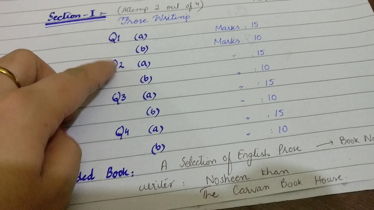 Paper pattern for English BA Bsc 2018