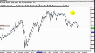 FOREX PRICE ACTION LIVE TRADE SETUP +130 PIPS AUD/USD