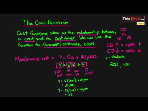 What is a Cost Function (Managerial Accounting Tutorial #6)