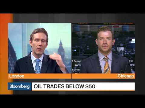 Market Strategist Sees Gold At $1.180 & Oil At $45 - 13 Mar 17  | Gazunda