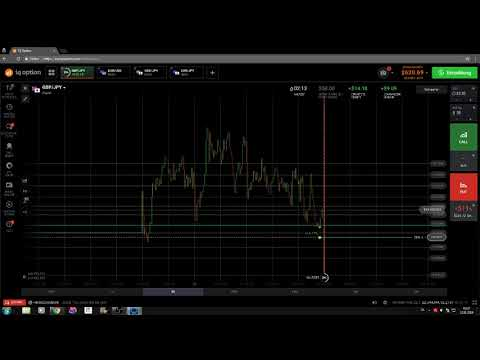 Digital Option Trade #2  | 10,33$