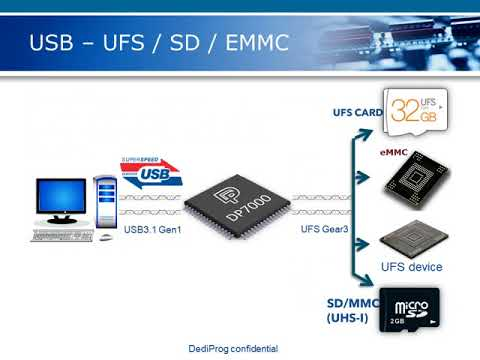 USB to UFS / EMMC / SD card / UFS card solution