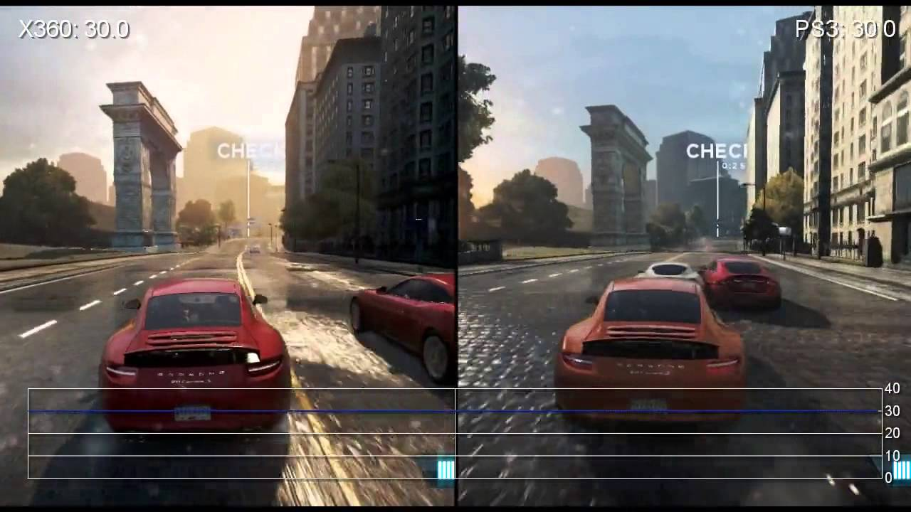 need for speed most wanted xbox 360ps3 gameplay frame rate tests - Most Wanted Picture Frame