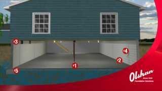 Basement Water Intrusion