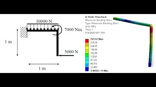 ANSYS Mechanical Tutorial –A beam structure -Bending stress and deflection