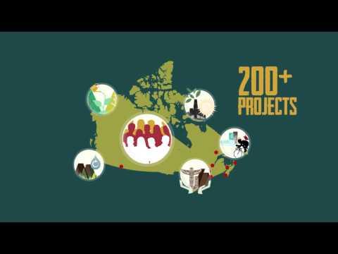 Biosphere Reserves in Canada