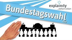 Wetten Bundestagswahl