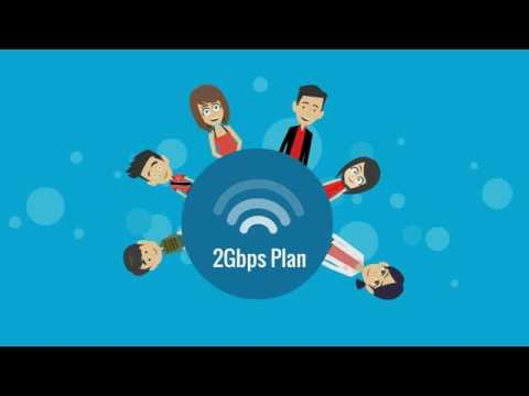 ViewQwest 2Gbps Fibre Broadband