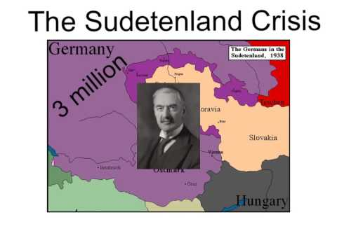 The Sudetenland Crisis