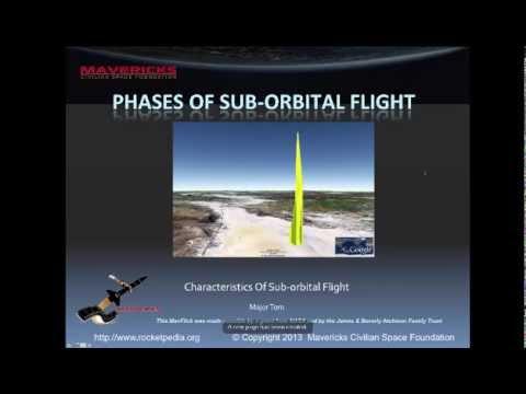 Phases of Sub-orbital Flight