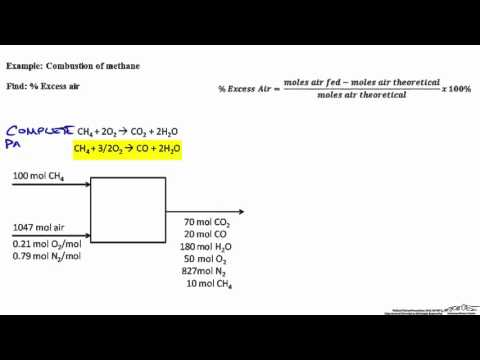 Overview of Combustion Chemistry