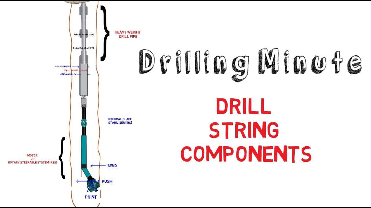 Ulterra Drilling Minute 103: Drill String Components