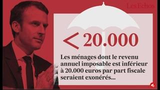 CQCC : Impôts locaux, ce que changerait la mesure Macron