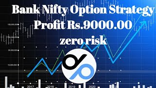 Bank Nifty Option Strategy  Profit rs.9000.00 |  Profit day mobile App |
