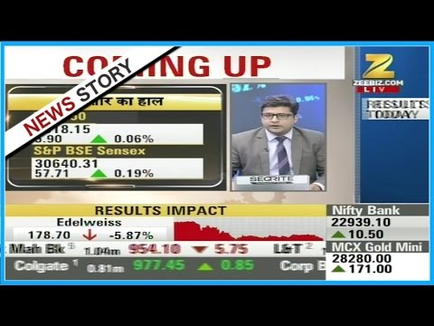 Downfall in the stocks of Bajaj Finance, Edelweiss after Q4 numbers