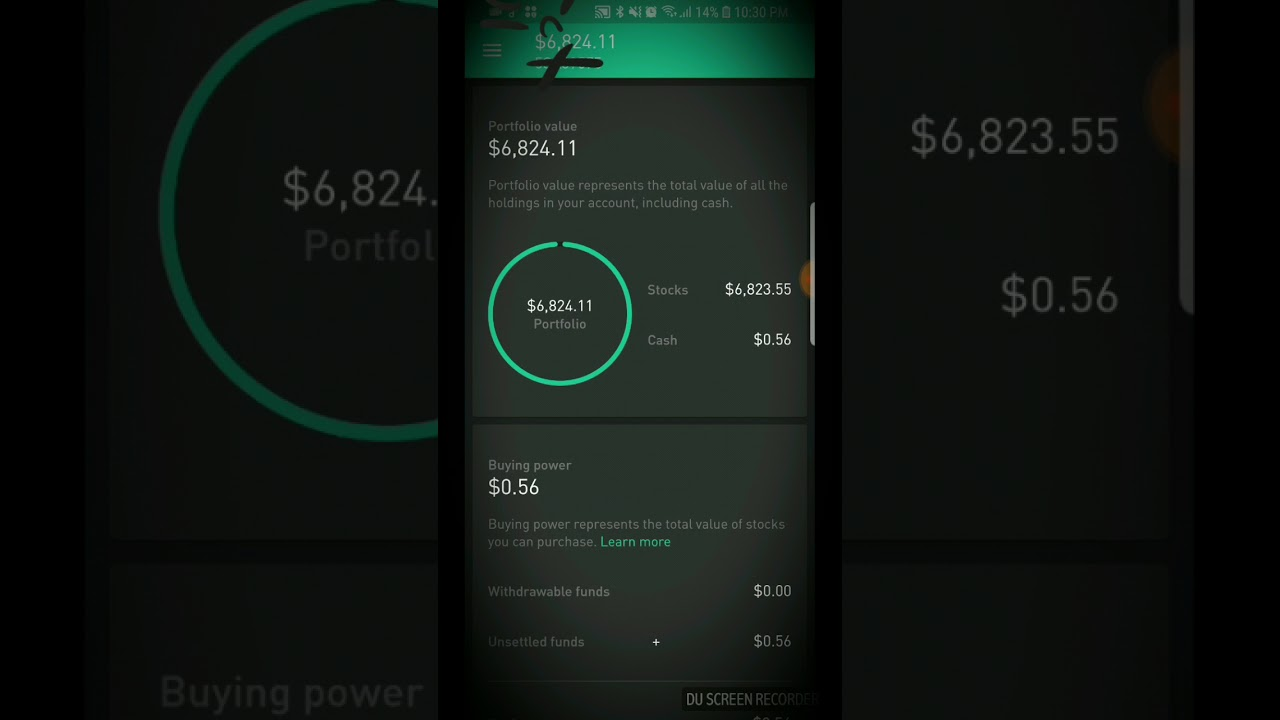 Why Is My Robinhood Account Restricted Reviews – Read To Know