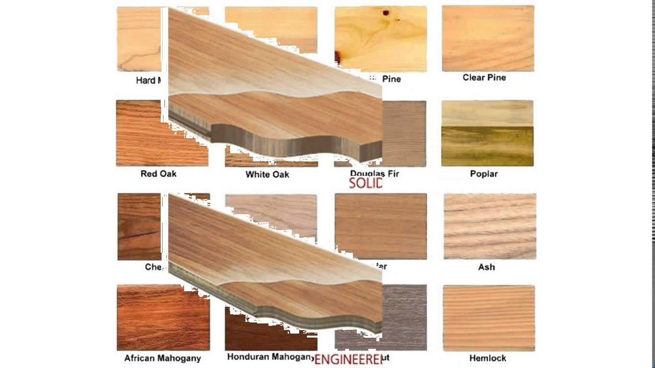 hardwood types for furniture. types of hardwoods hardwood for furniture