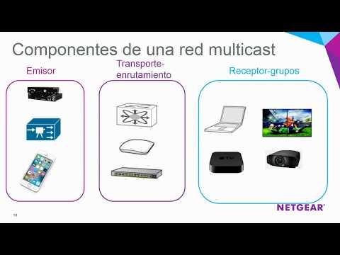 TV y video multicast en redes LAN