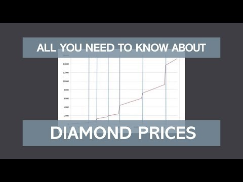 Learn to Calculate Diamond Prices So You Don\u0027t Get Ripped Off