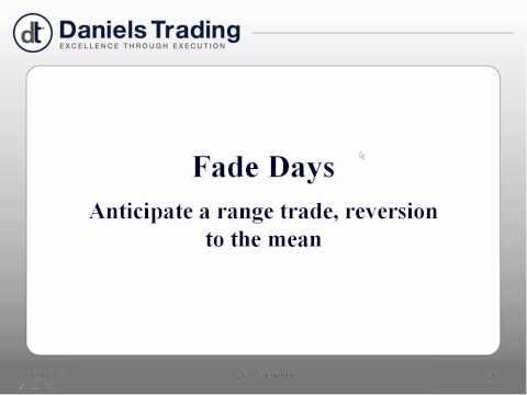 Trading Volatility Breakouts (2011-05-19)