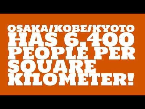 How does the population of Osaka/Kobe/Kyoto rank?