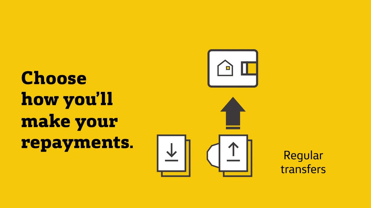 Changes to your loan repayments & redraws - CommBank