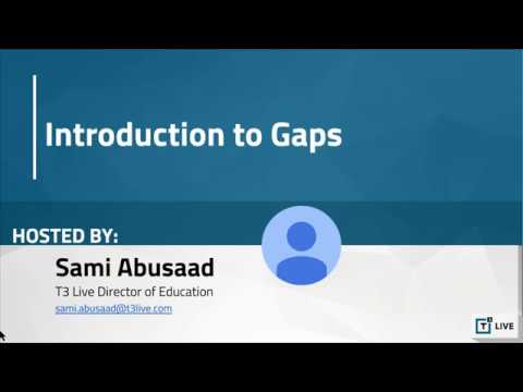How to Trade Gaps for a Living | Sami Abusaad | Strategic Day Trader
