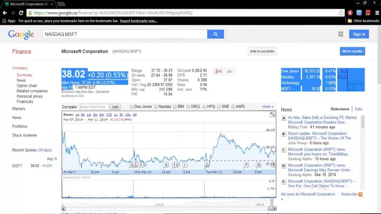 Orcl Stock Quote How To Check Stocks  Youtube